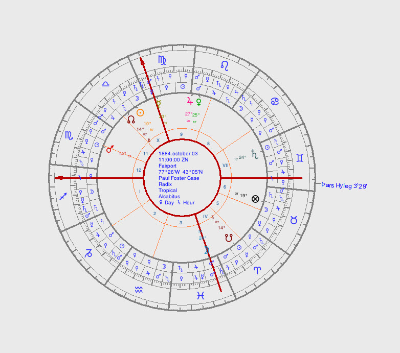 pars hyleg astrology