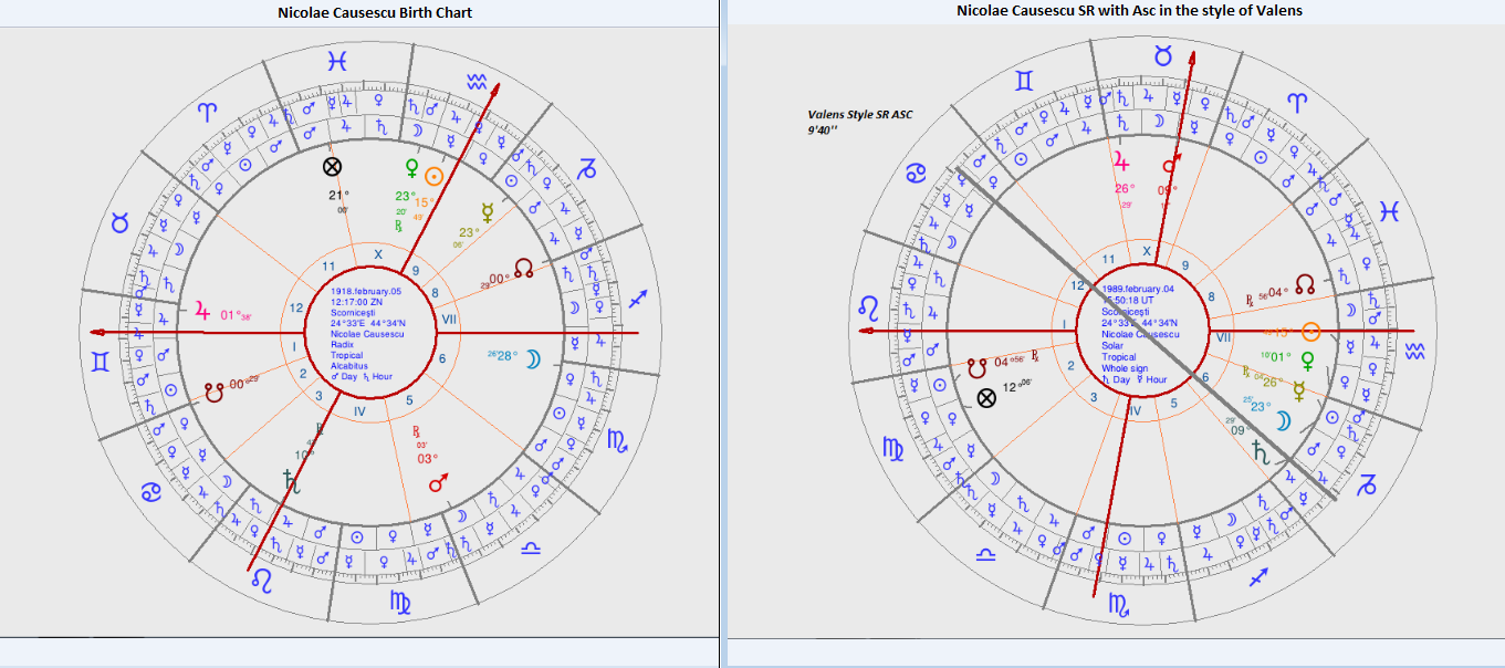 Solar return in the style of vettius valens beyond the heaven on the left of the picture is the natal chart of causescu and on the right is calculated solar return in morinus software but as we know it and use it nvjuhfo Image collections