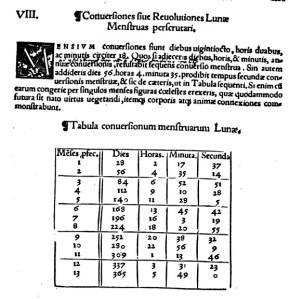 Tabula Conservionum Menstruarum Lunae