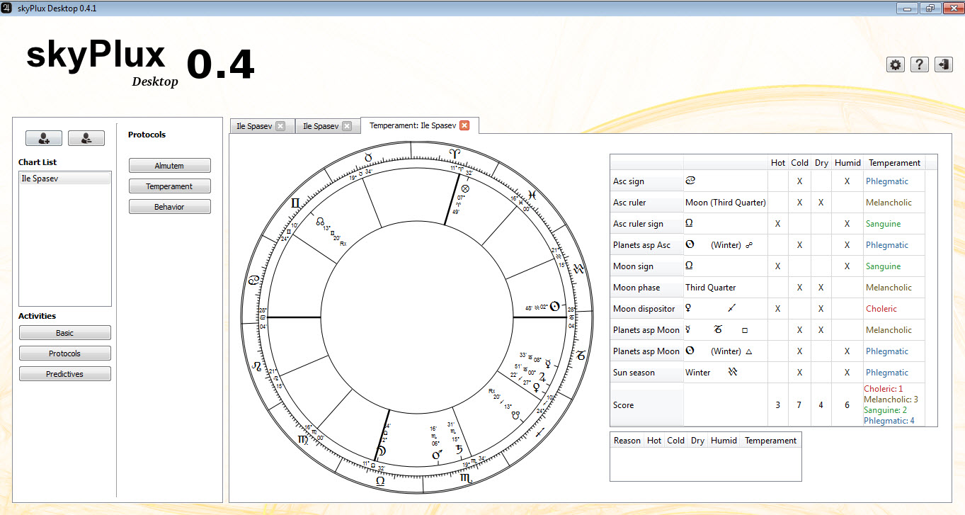 Review skyplux traditional astrology software beyond the heaven here we can see how the temperament table is given alongside the natal chart which is of great practical usage since you are not supposed to get back to nvjuhfo Images